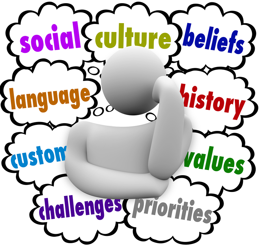 image of culture words in thought cloud